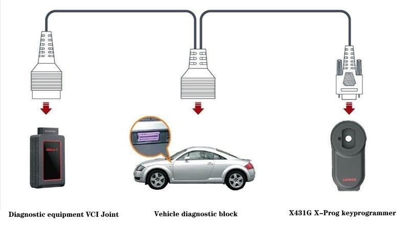 推出X431G-XProg-Key程序员防盗器-专业智能工具-读取和写入应答器-X431系列的关键数据-1005002006519804